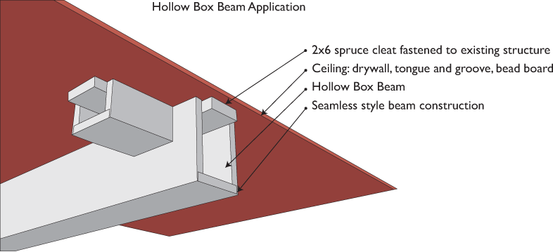 Hollow timber systems for Wood box beam